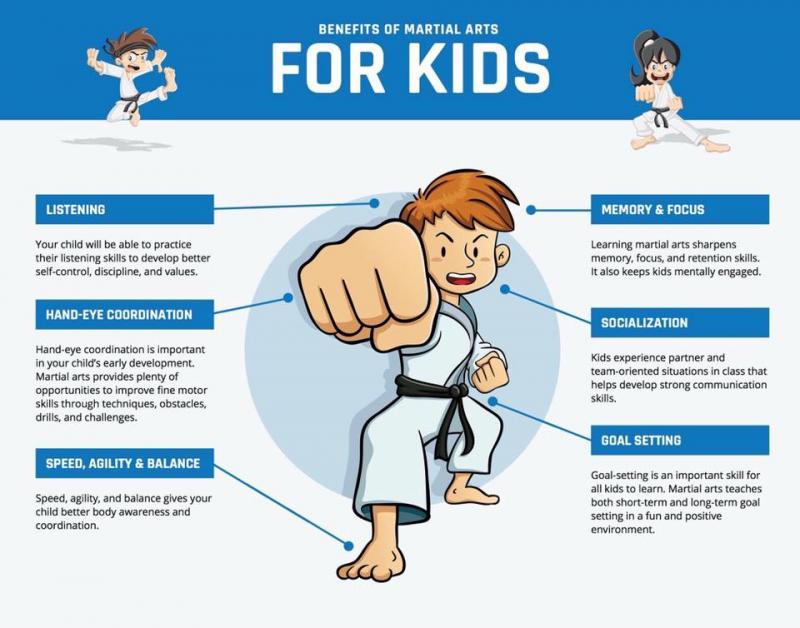 kid_karate_benefits.137143032_std